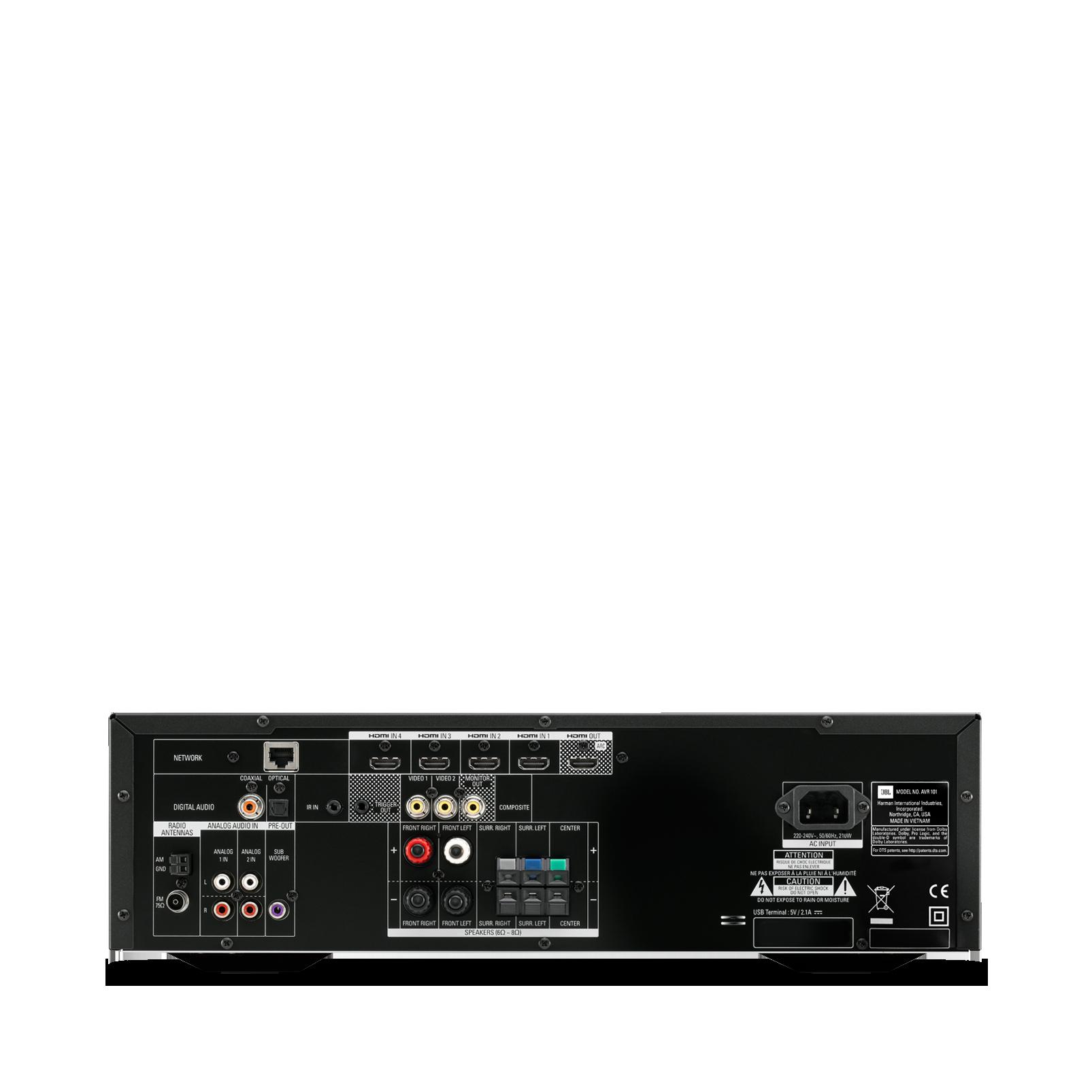 AVR 101